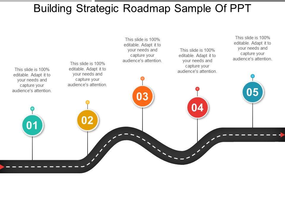 Building Strategic Roadmap Sample Of Ppt PowerPoint Slide Clipart