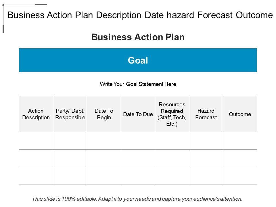 Business Action Plan Description Date Hazard Forecast Outcome