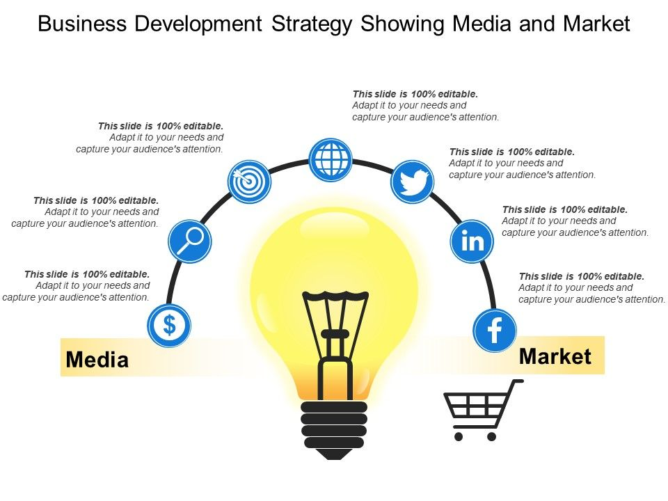 Business Development Strategy Showing Media And Market PowerPoint