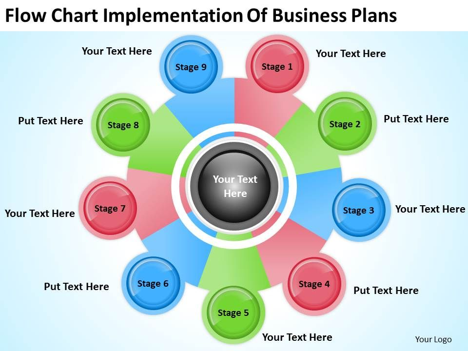 Business Logic Diagram Flow Chart Implementation Of Plans Powerpoint