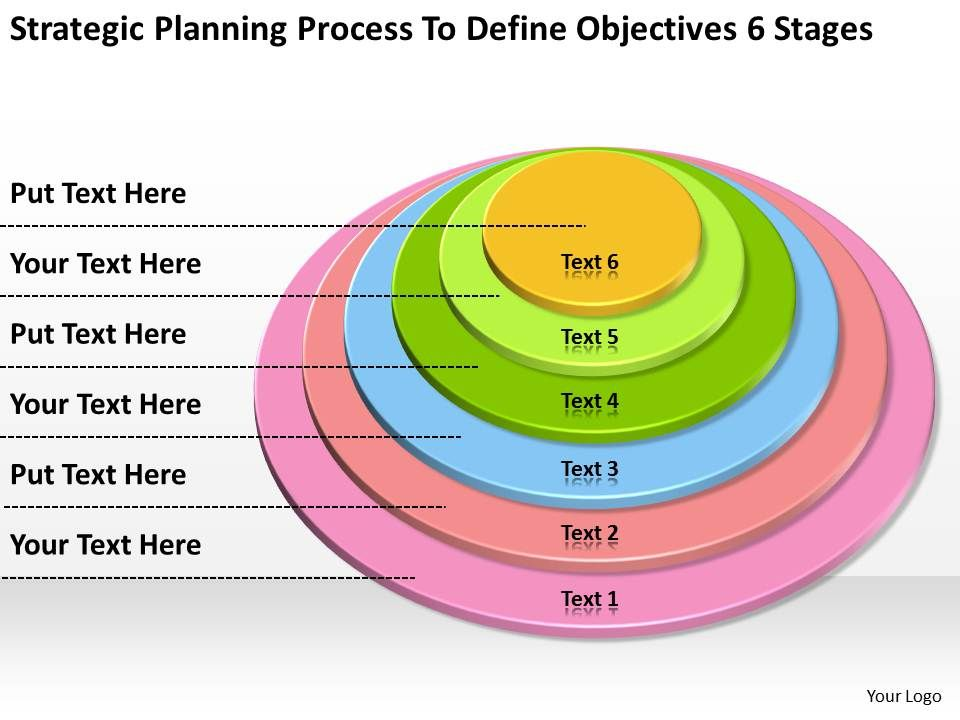 Business Logic Diagram Strategic Planning Process To Define