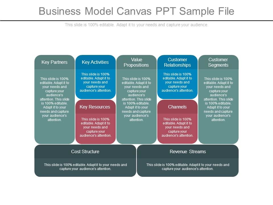 Business Model Canvas Ppt Sample File PowerPoint Slide Templates