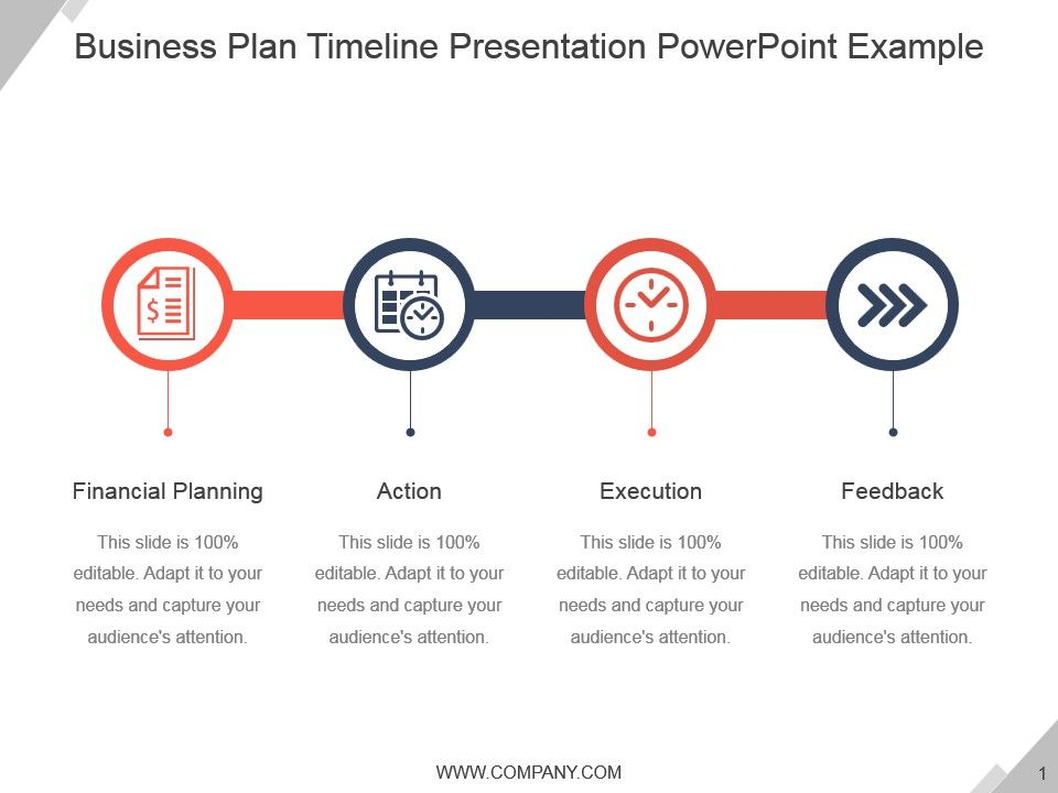 Business Plan Timeline Presentation Powerpoint Example