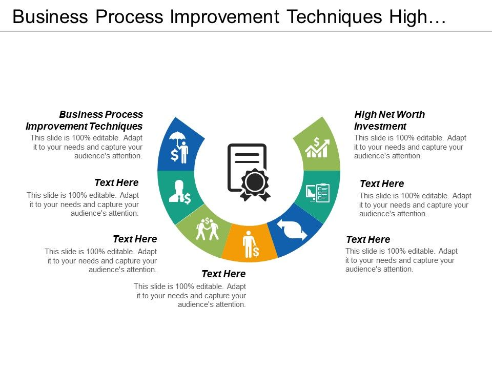 Business Process Improvement Techniques High Net Worth Investment