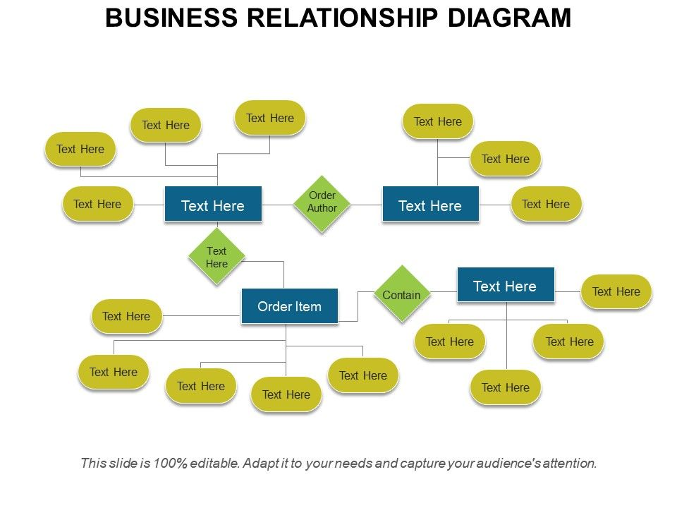Business Relationship Diagram PowerPoint Slide Images PPT Design