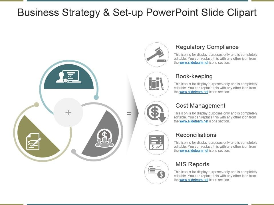 Business Strategy And Set Up Powerpoint Slide Clipart PowerPoint