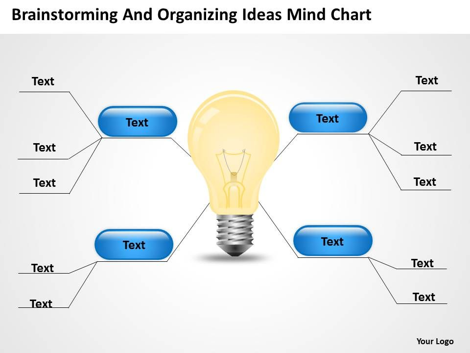 Business Use Case Diagram Example And Organizing Ideas Mind Chart
