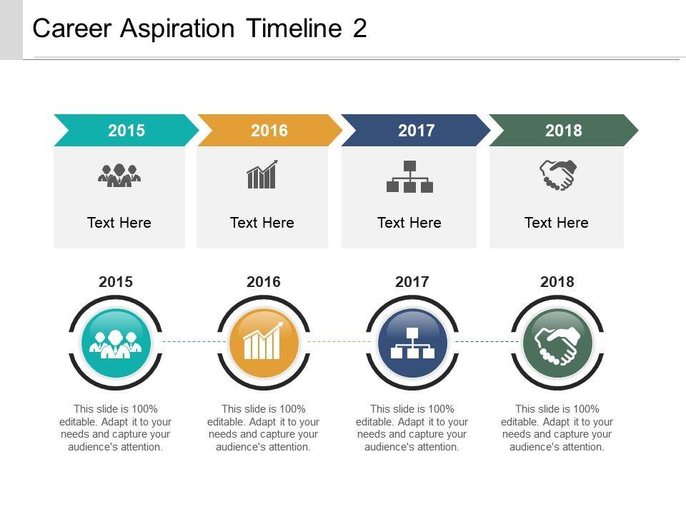 Career Aspiration Timeline 2 Powerpoint Presentation Examples