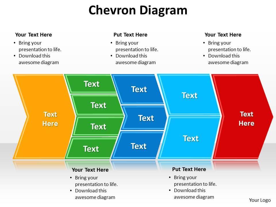 chevron diagram editable powerpoint 1 PowerPoint Slides Diagrams