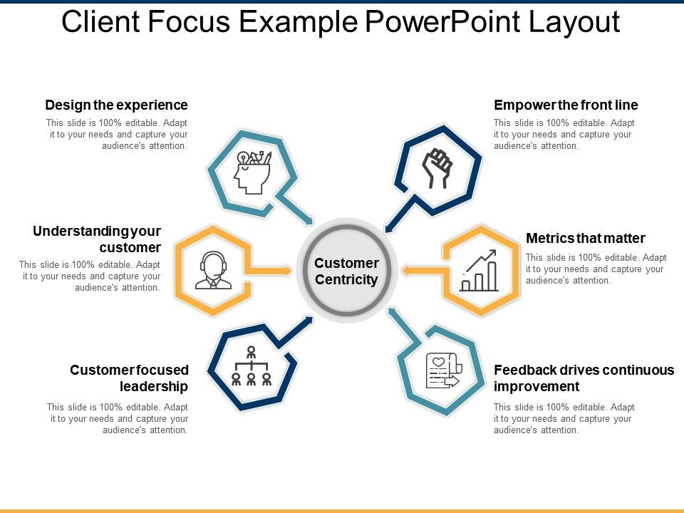 Client Focus Example Powerpoint Layout PowerPoint Presentation