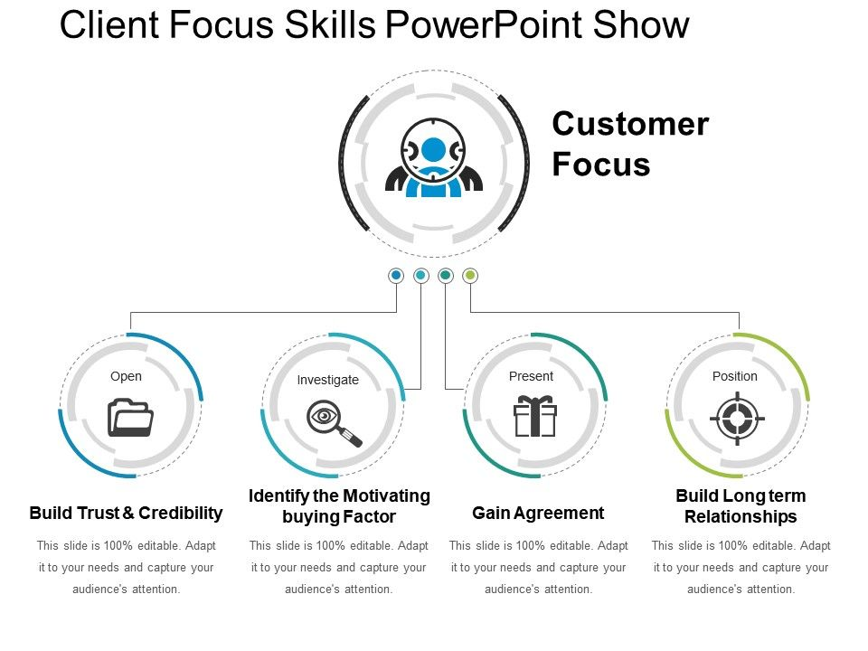 Client Focus Skills Powerpoint Show Templates PowerPoint Slides