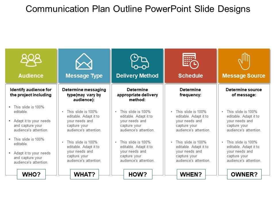 Communication Plan Outline Powerpoint Slide Designs Graphics