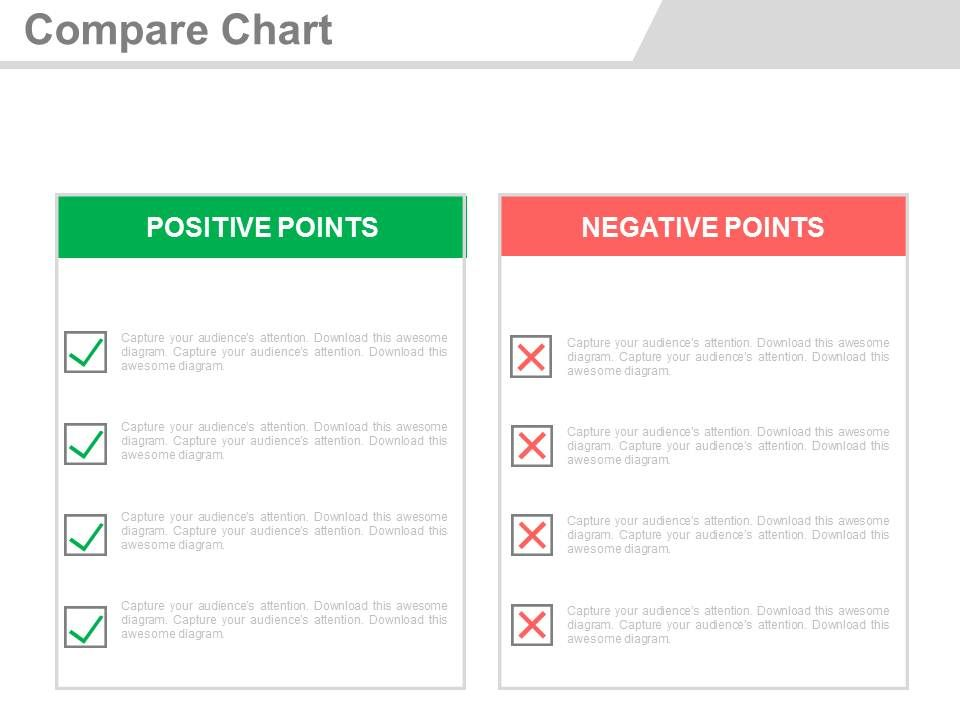 Compare Chart For Positive And Negative Points Powerpoint Slides