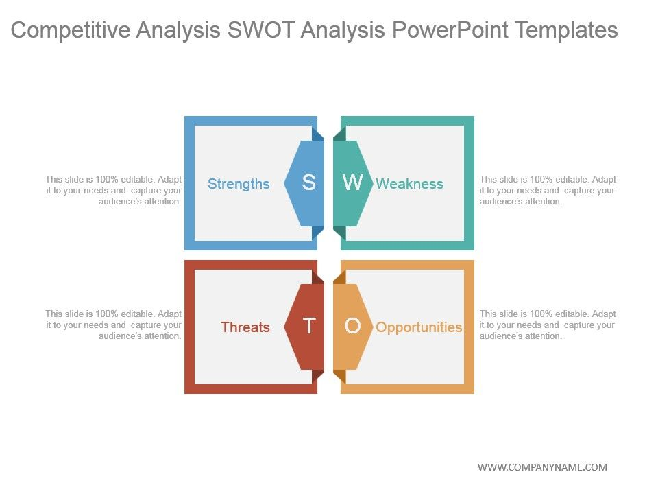 Competitive Analysis Swot Analysis Powerpoint Templates PPT Images
