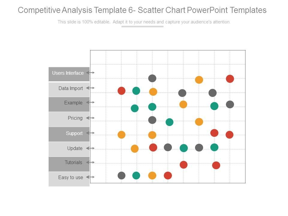 Competitive Analysis Template 6 Scatter Chart Powerpoint Templates