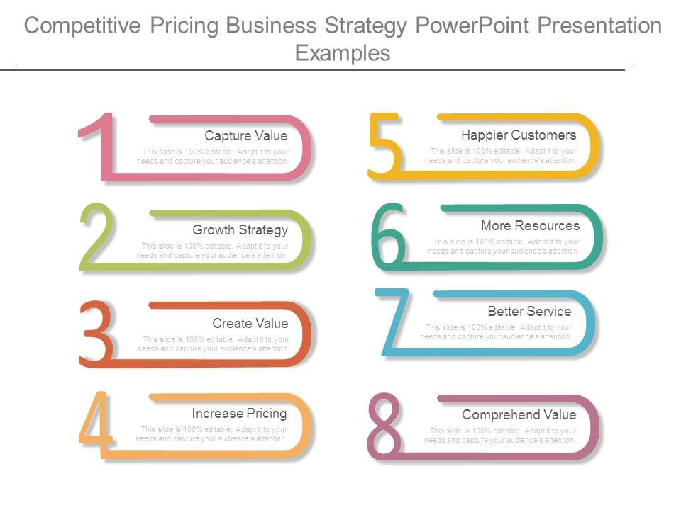 Competitive Pricing Business Strategy Powerpoint Presentation