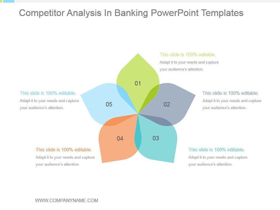 Competitor Analysis In Banking Powerpoint Templates PowerPoint
