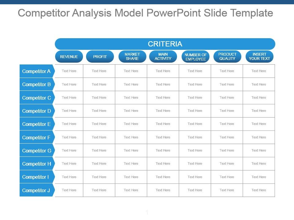 Competitor Analysis Model Powerpoint Slide Template PowerPoint