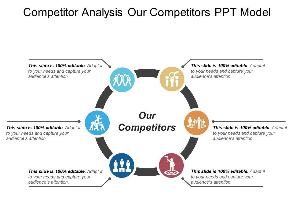 Competitor Analysis Our Competitors Ppt Model PowerPoint Slide