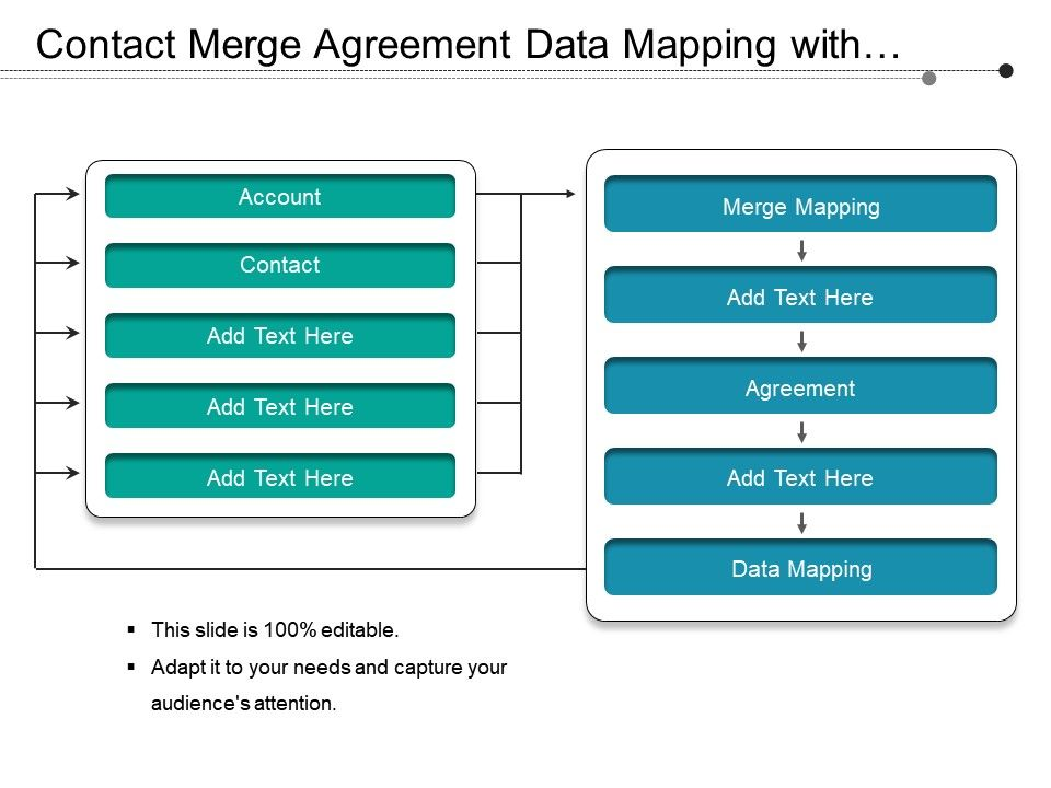 Contact Merge Agreement Data Mapping With Arrows And Boxes