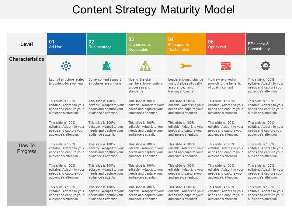 Content Strategy Maturity Model PowerPoint Slide Templates