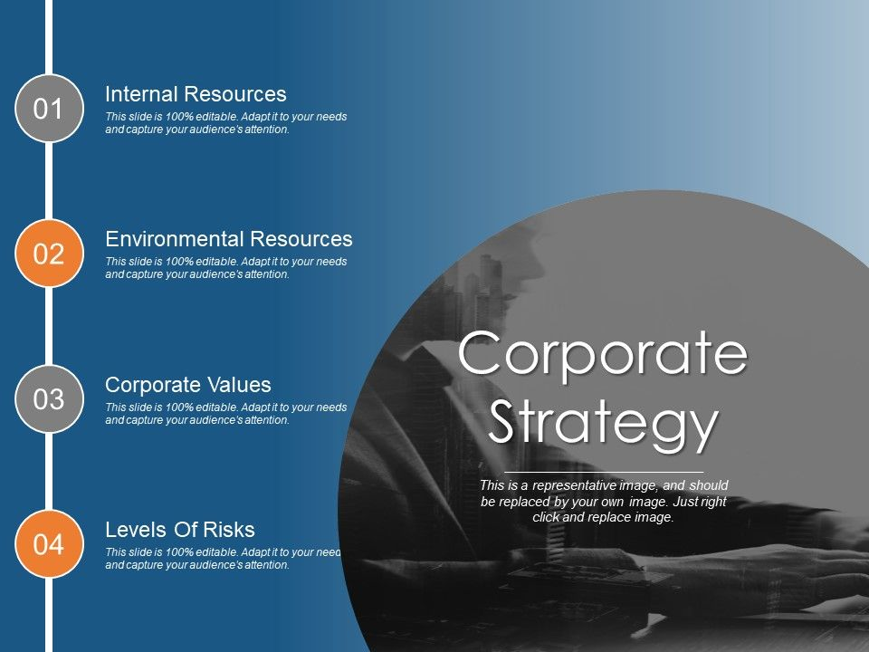 Corporate Strategy Ppt Sample Presentations PowerPoint Slide