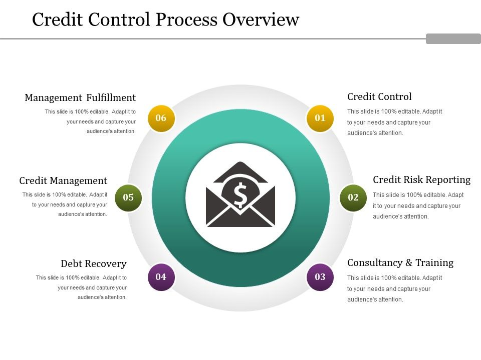 Credit Control Process Overview Powerpoint Templates Download