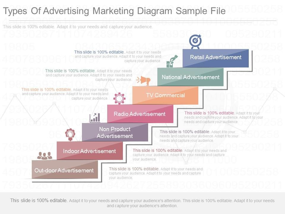 Custom Types Of Advertising Marketing Diagram Sample File