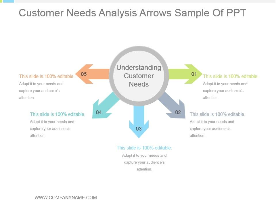 Customer Needs Analysis Arrows Sample Of Ppt PowerPoint