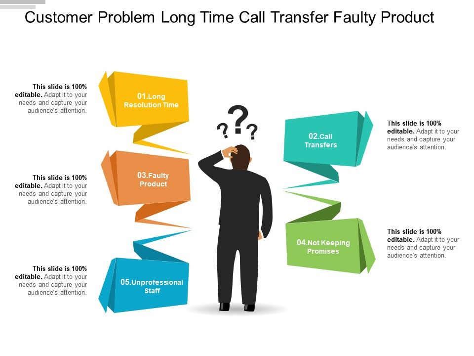 Customer Problem Long Time Call Transfer Faulty Product