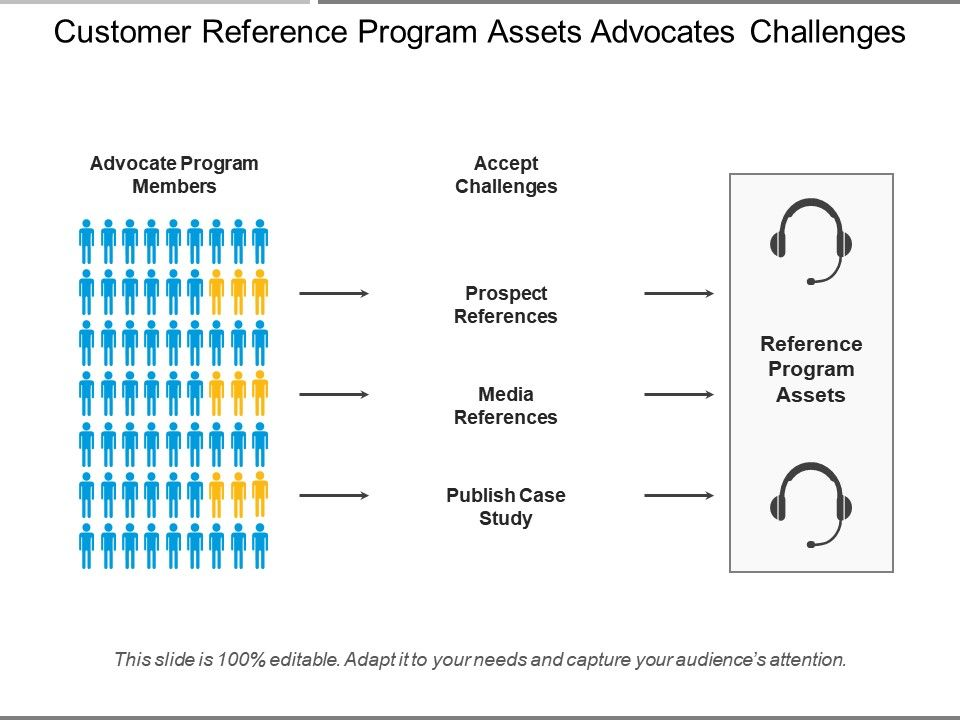 Customer Reference Program Assets Advocates Challenges Template