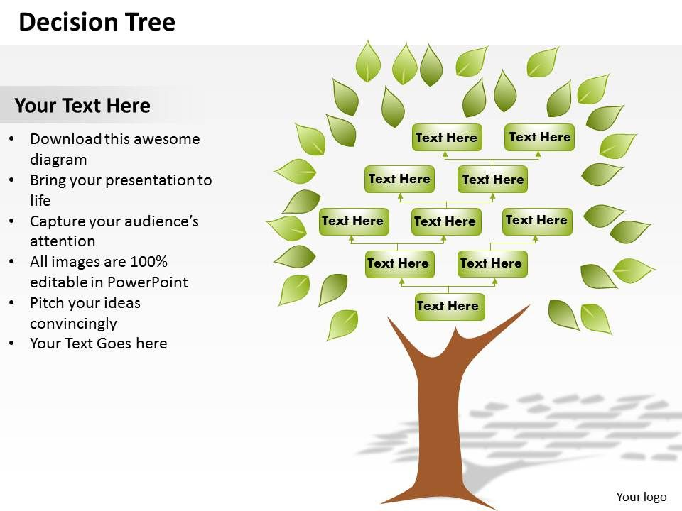 Decision Tree Powerpoint Template Slide PPT Images Gallery