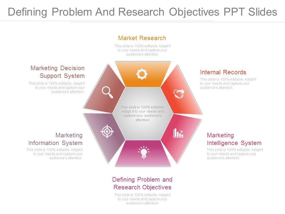 Defining Problem And Research Objectives Ppt Slides PowerPoint