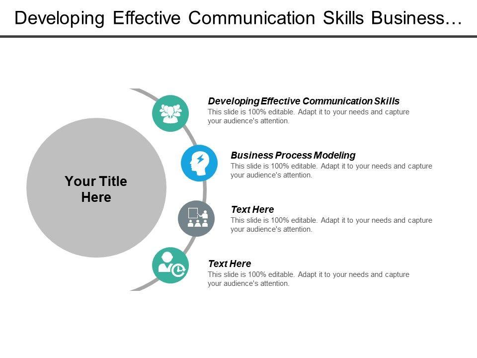 Developing Effective Communication Skills Business Process Modeling
