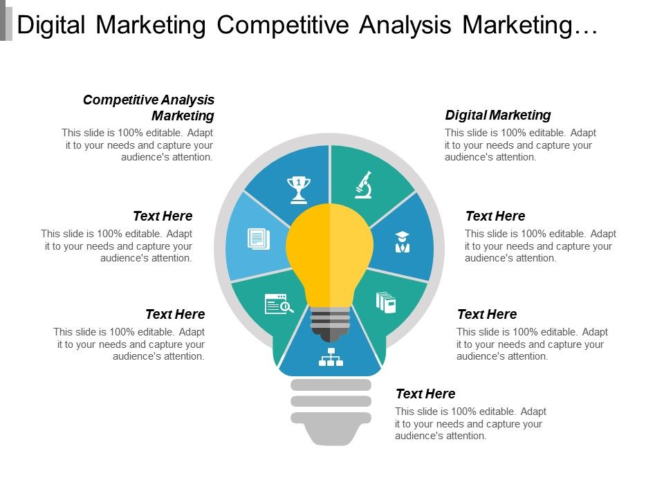 Digital Marketing Competitive Analysis Marketing Project Management