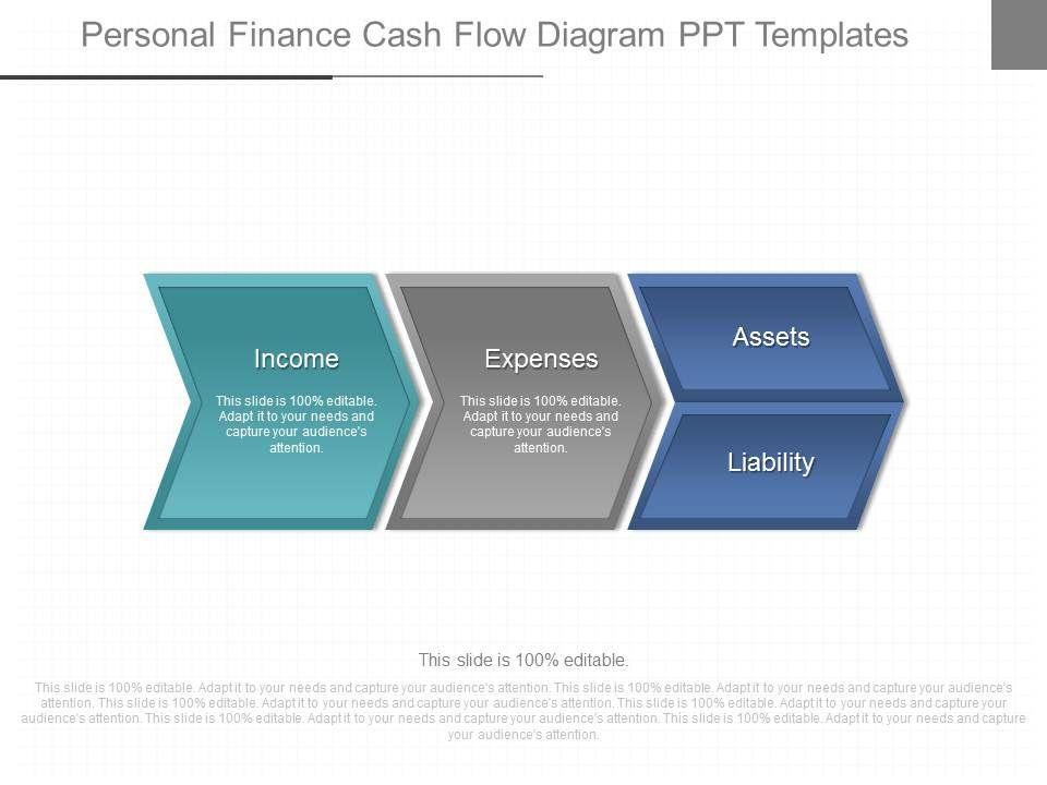 Download Personal Finance Cash Flow Diagram Ppt Templates