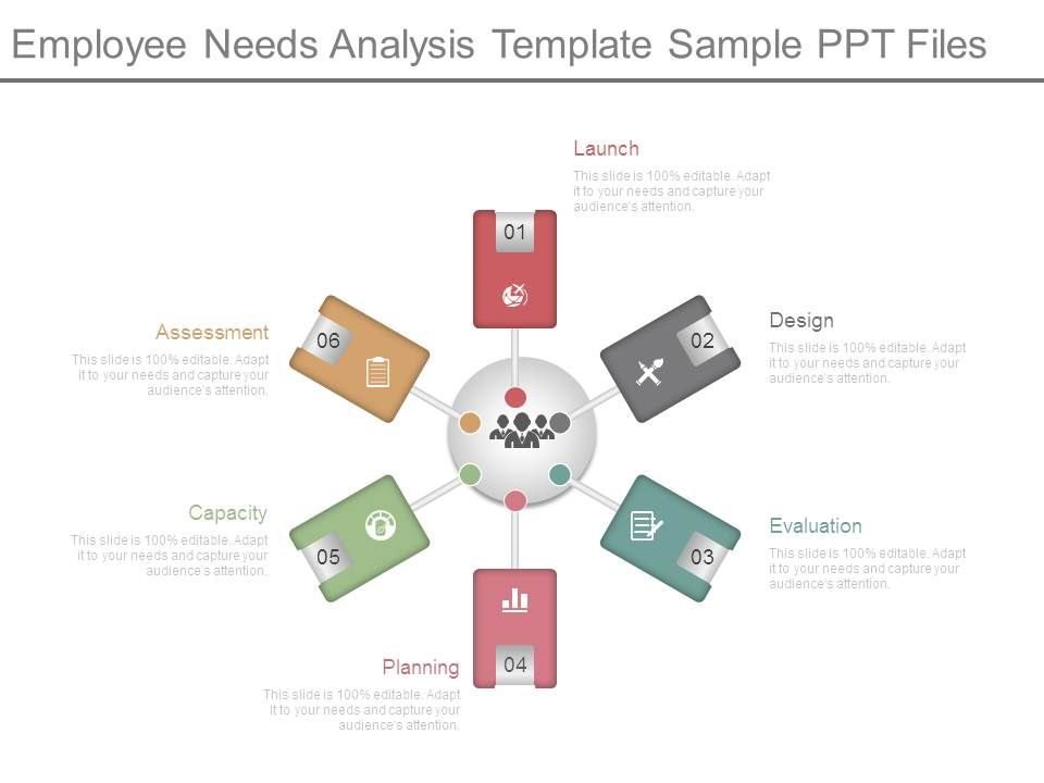 Employee Needs Analysis Template Sample Ppt Files PowerPoint