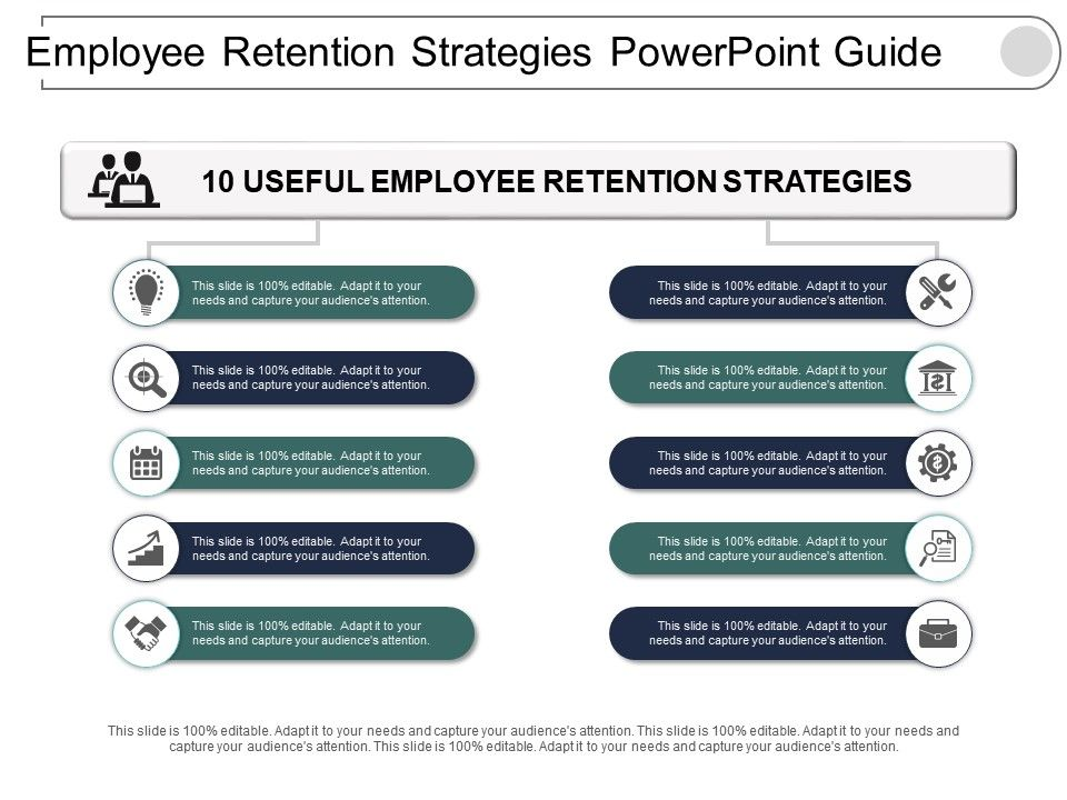 Employee Retention Strategies Powerpoint Guide PPT Images Gallery