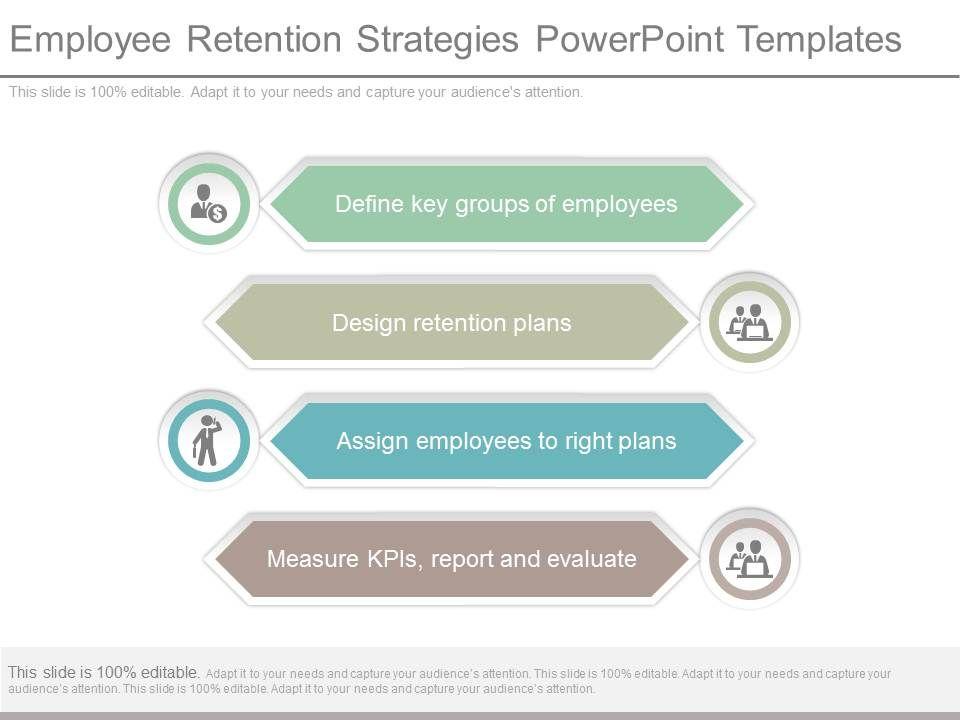 Employee Retention Strategies Powerpoint Templates PowerPoint