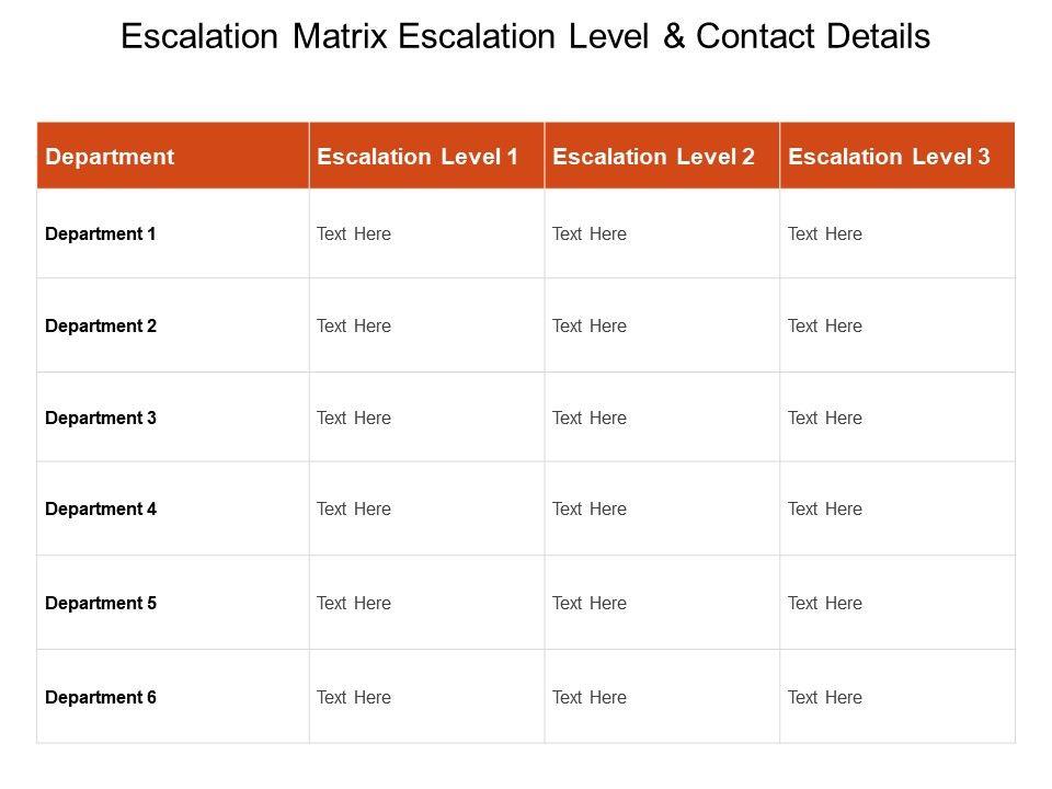Escalation Matrix Escalation Level And Contact Details Good Ppt