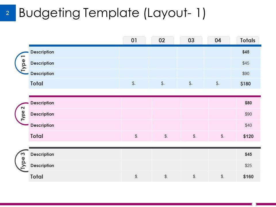 Example Budget Presentation Powerpoint Presentation Slides