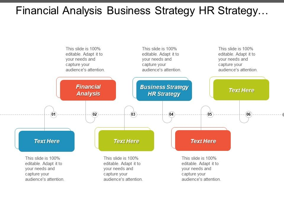 Financial Analysis Business Strategy Hr Strategy Leadership Strategy