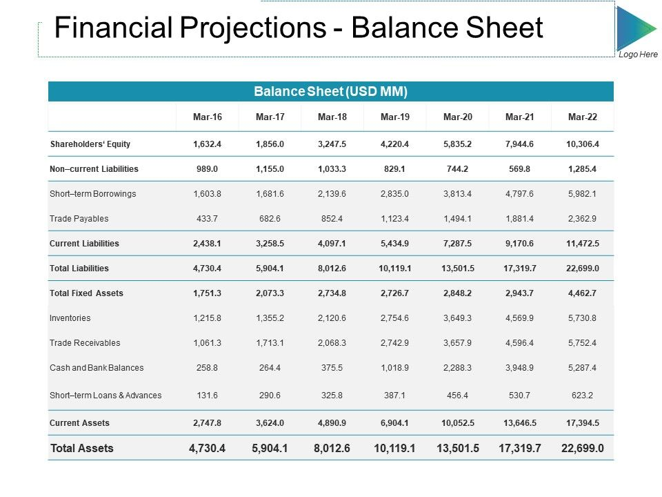 Financial Projections Balance Sheet Ppt Slides Design Inspiration