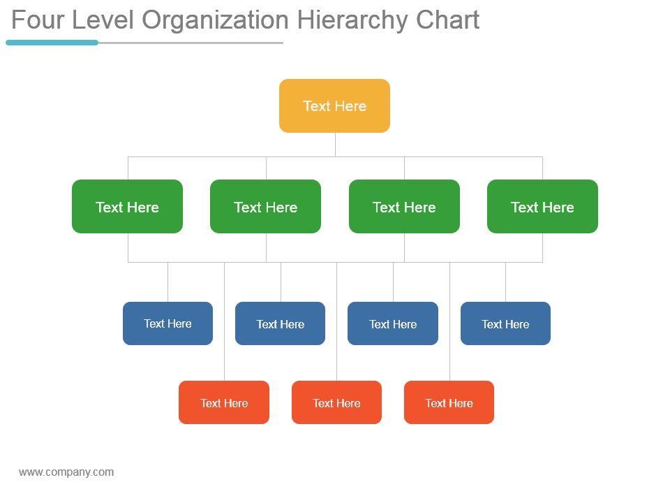 Four Level Organization Hierarchy Chart Powerpoint Slides Design