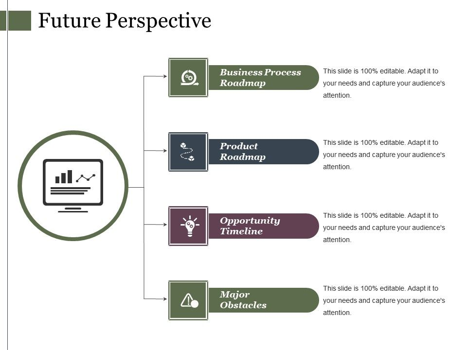 Future Perspective Powerpoint Slide Inspiration PowerPoint
