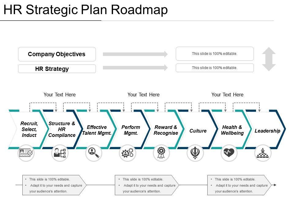 Hr Strategic Plan Roadmap Ppt Sample Download PowerPoint Slides