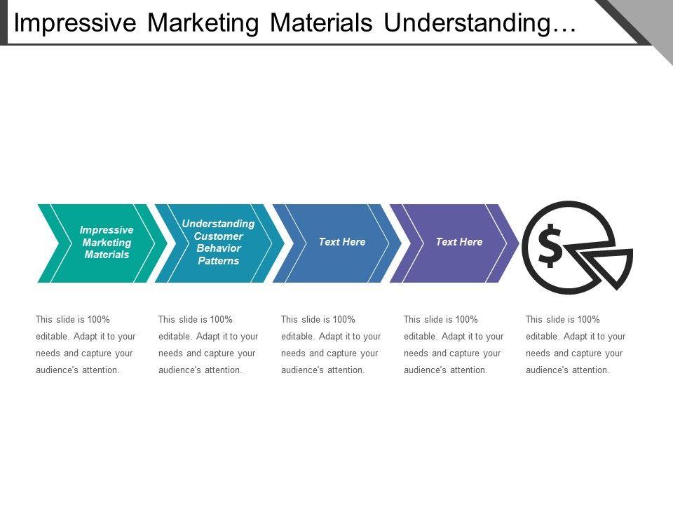 Impressive Marketing Materials Understanding Customer Behavior