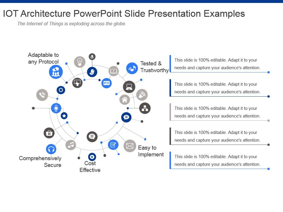 Iot Architecture Powerpoint Slide Presentation Examples PowerPoint