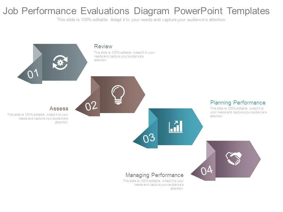 Job Performance Evaluations Diagram Powerpoint Templates