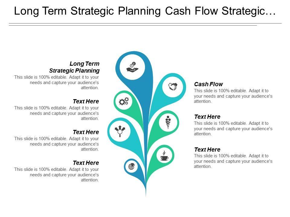 Long Term Strategic Planning Cash Flow Strategic Models Capital